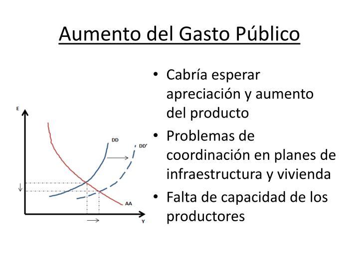 Aumento del Gasto Público