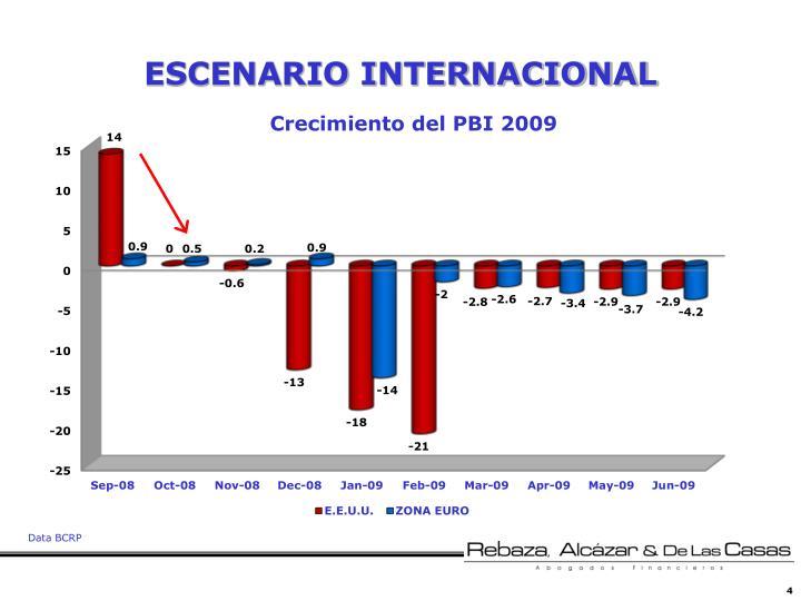 ESCENARIO INTERNACIONAL