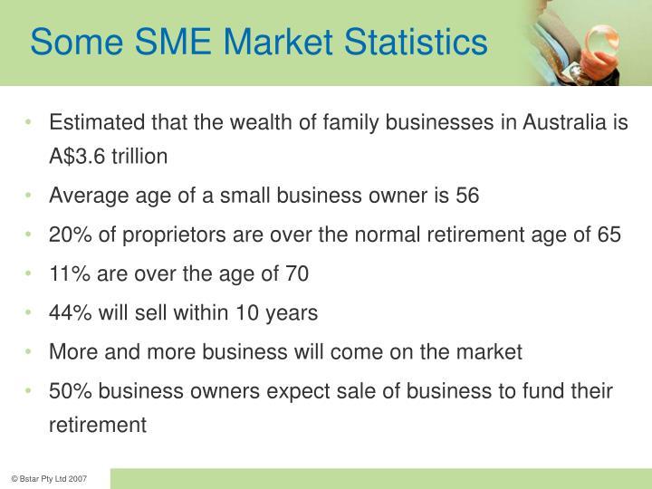 Some SME Market Statistics