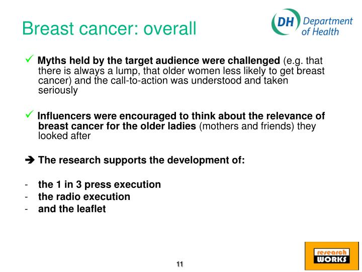 Breast cancer: overall