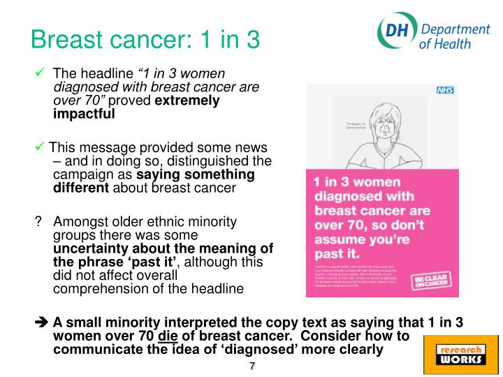 Breast cancer: 1 in 3
