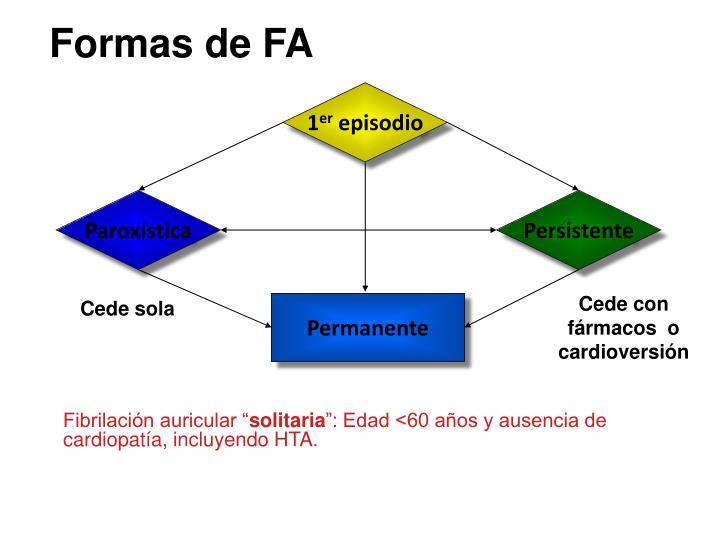 Formas de FA