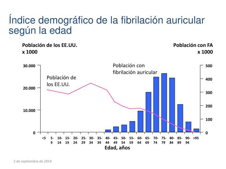 Índice demográfico de la fibrilación auricular según la edad