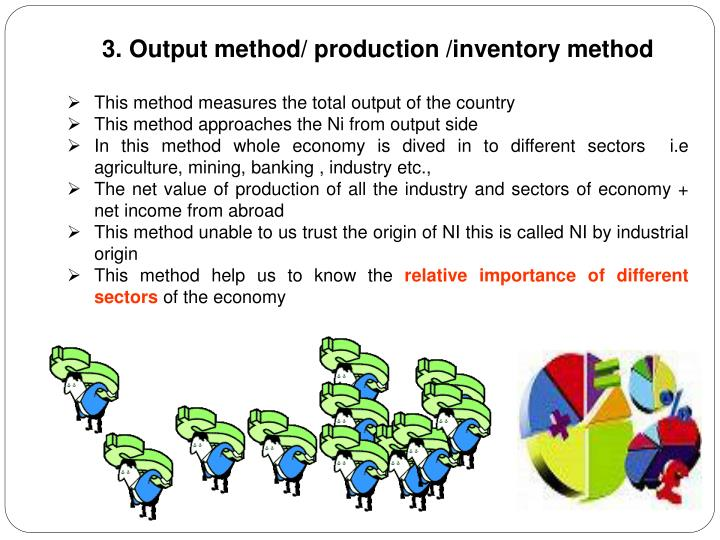 Output method/ production /inventory method
