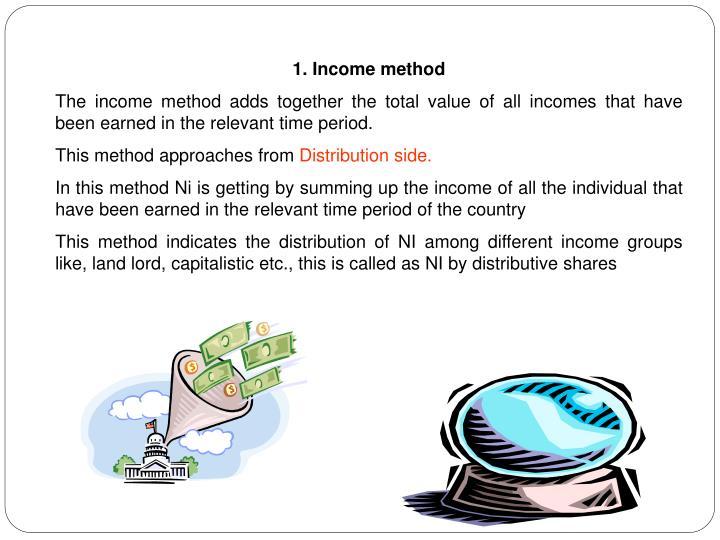1. Income method