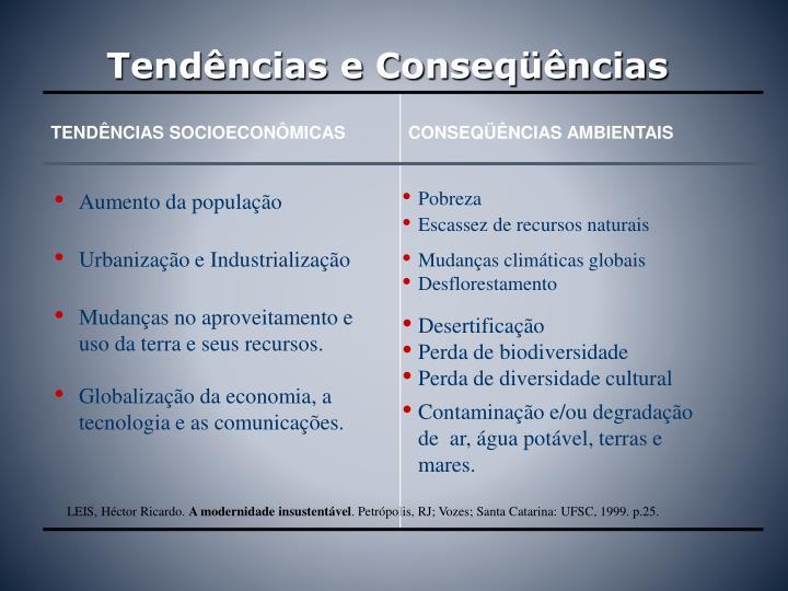 Tendências e Conseqüências