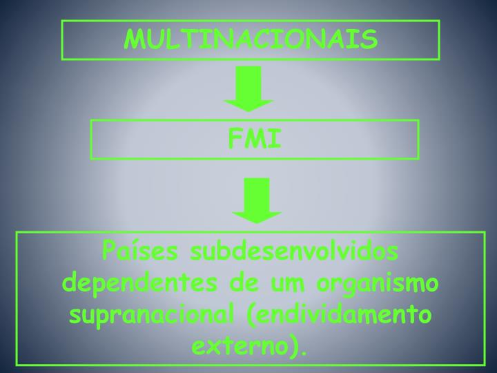 MULTINACIONAIS