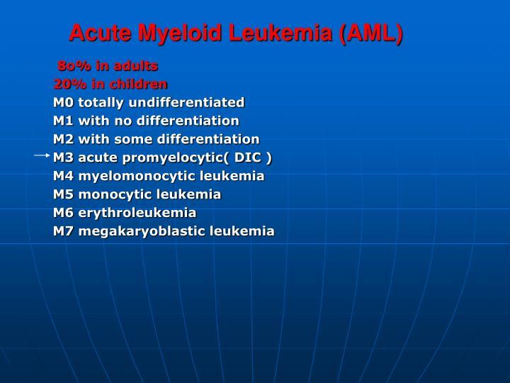 Acute Myeloid Leukemia (AML)