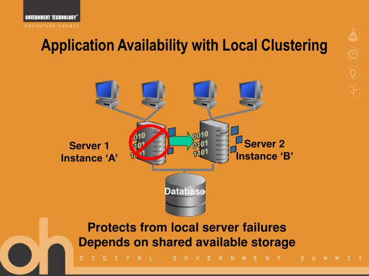 Application Availability with Local Clustering