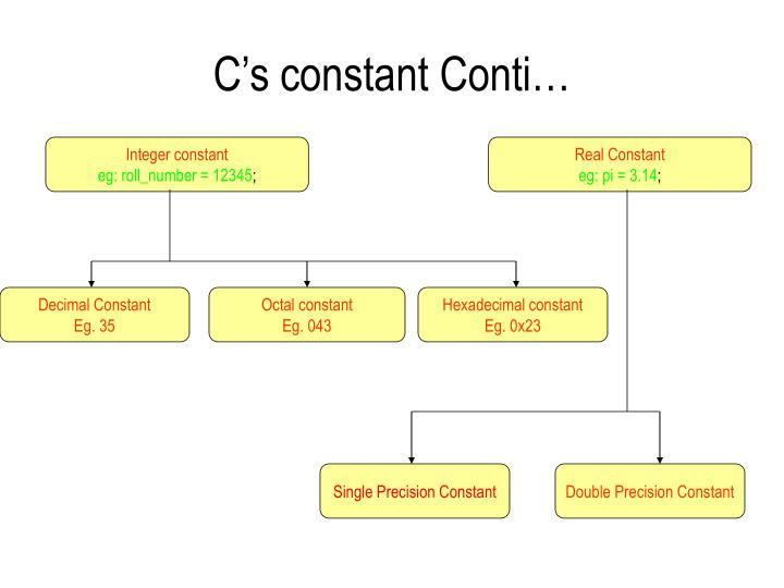 Cs constant Conti