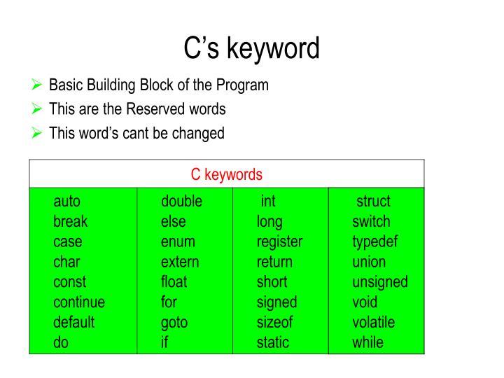 Cs keyword
