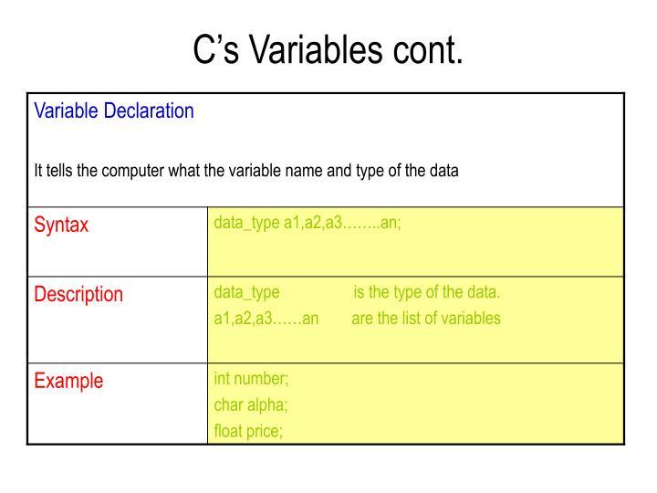 Cs Variables cont.
