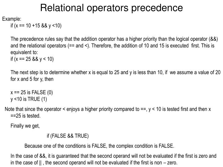 Relational operators precedence