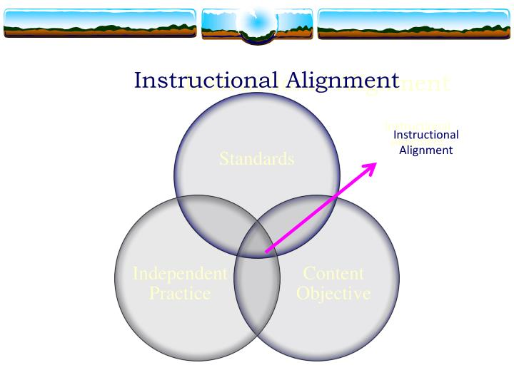 Instructional Alignment