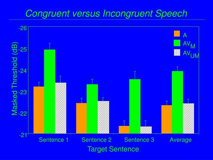 Congruent versus Incongruent Speech