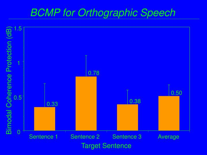 BCMP for Orthographic Speech