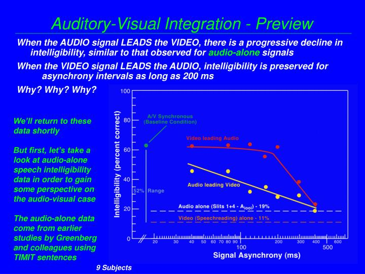 Auditory-Visual Integration - Preview