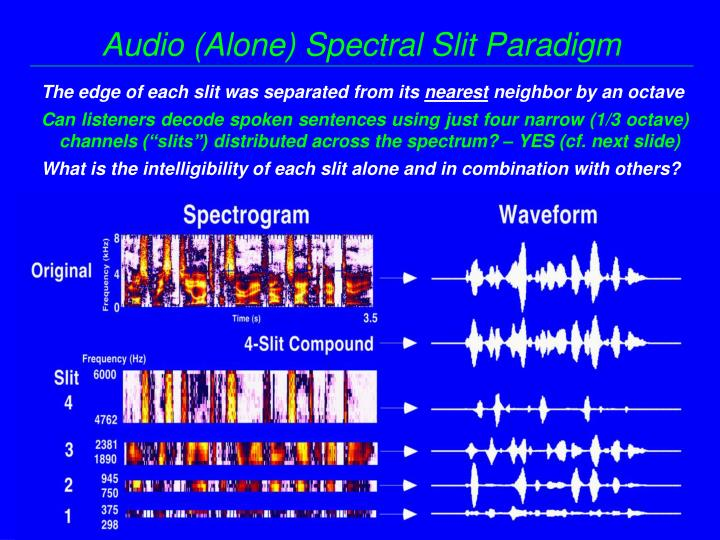 Audio (Alone) Spectral Slit Paradigm