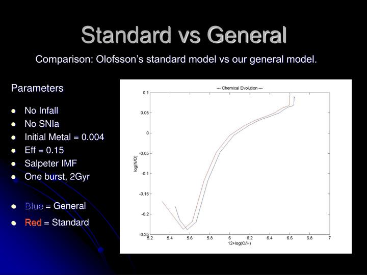 Standard vs General