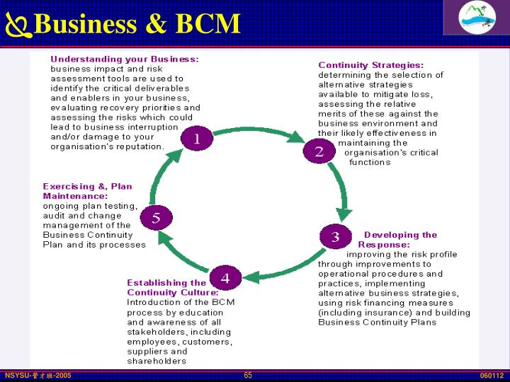 Business & BCM