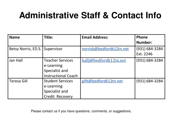 Administrative Staff & Contact Info
