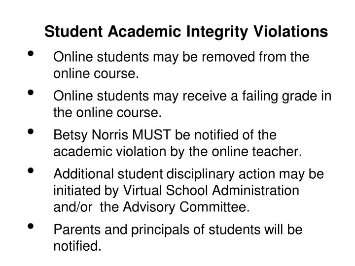 Student Academic Integrity Violations