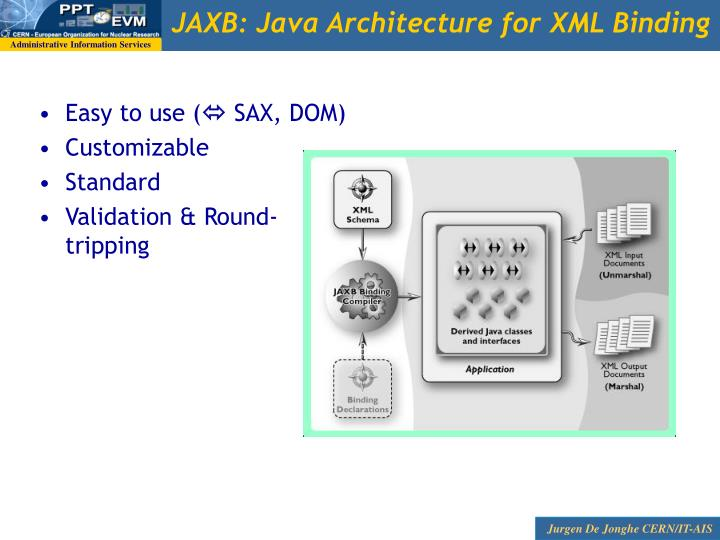 JAXB: Java Architecture for XML Binding