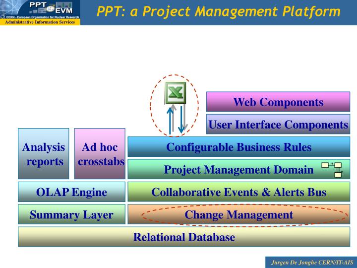 PPT: a Project Management Platform