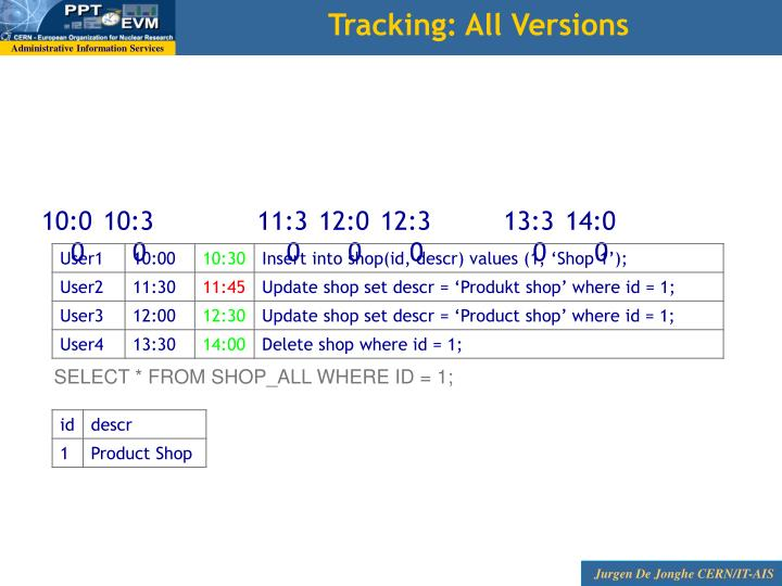 Tracking: All Versions