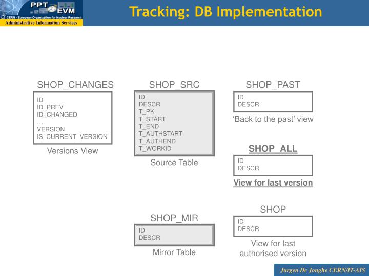 Tracking: DB Implementation