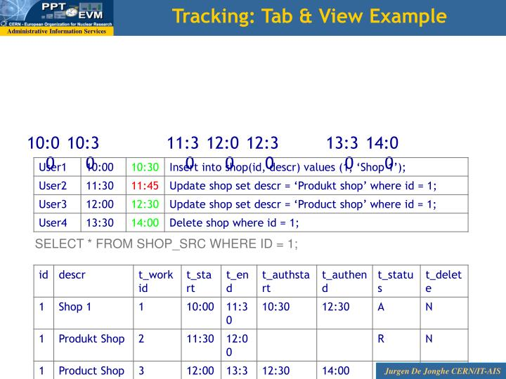 Tracking: Tab & View Example