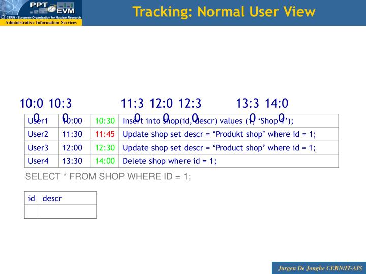 Tracking: Normal User View