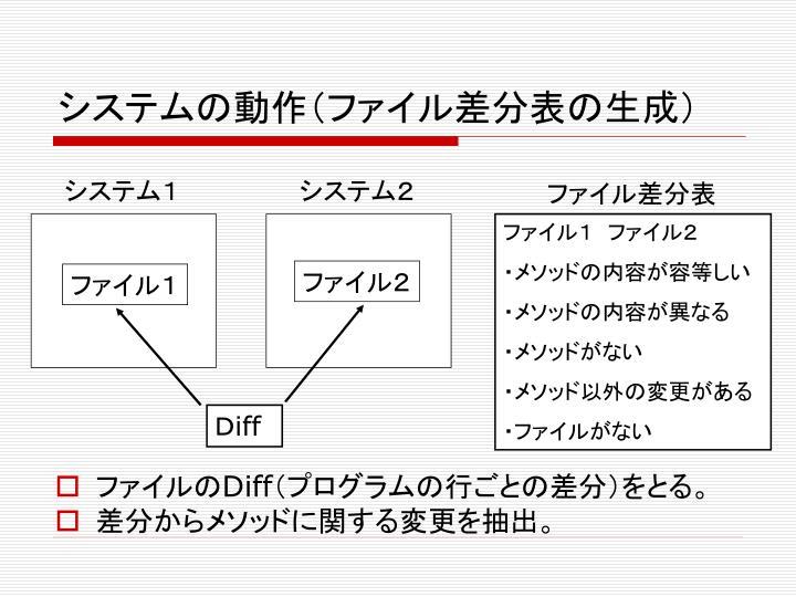 システムの動作(ファイル差分表の生成)