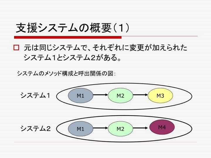 支援システムの概要(1)