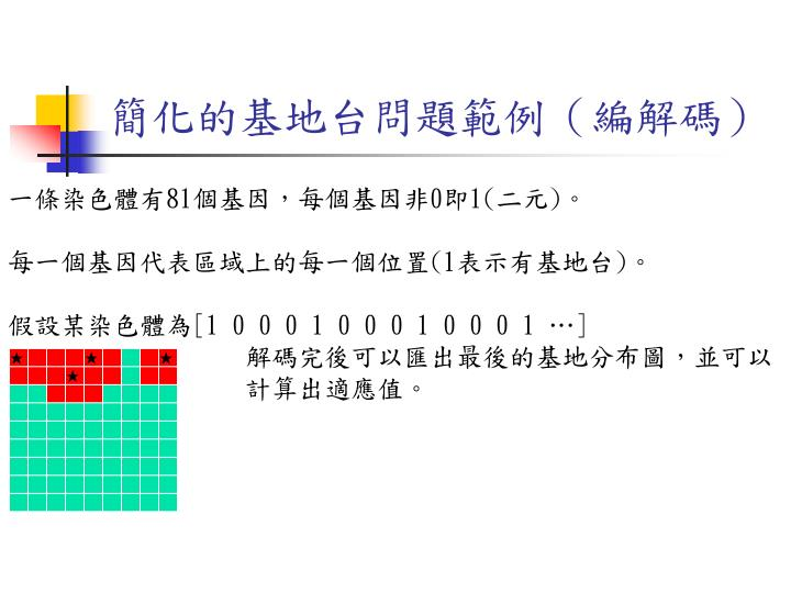 簡化的基地台問題範例(編解碼)