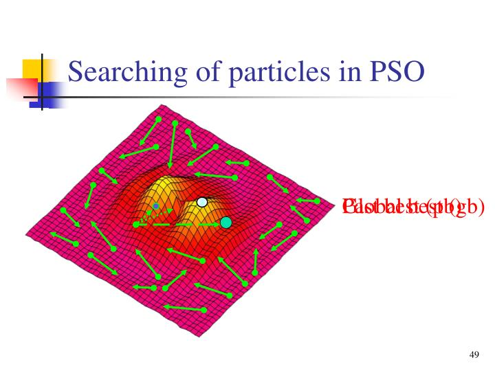 Searching of particles in PSO
