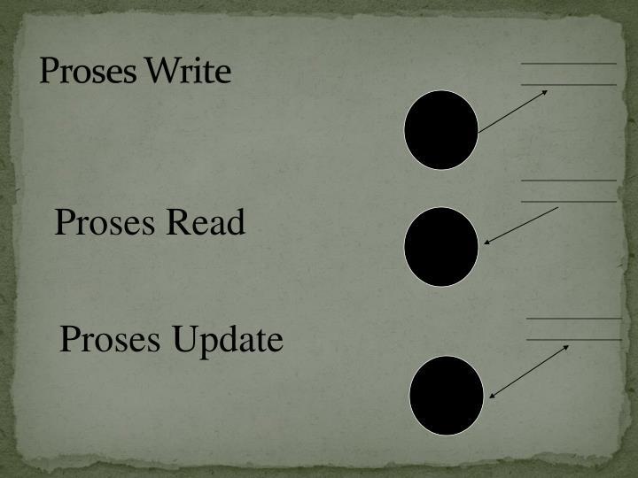 Proses Write