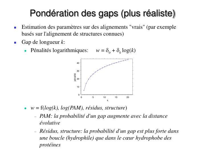 Pondération des gaps (plus réaliste)