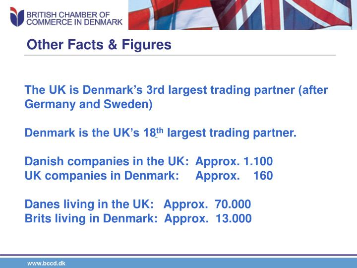 The UK is Denmark's 3rd largest trading partner (after Germany and Sweden)
