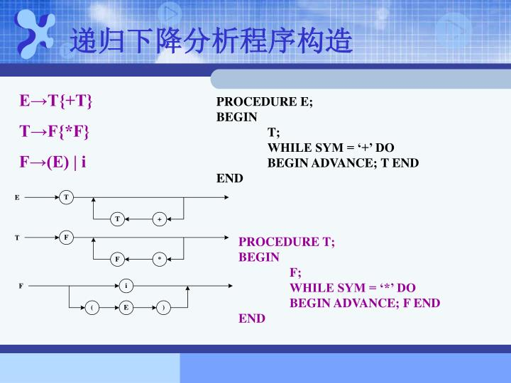 递归下降分析程序构造