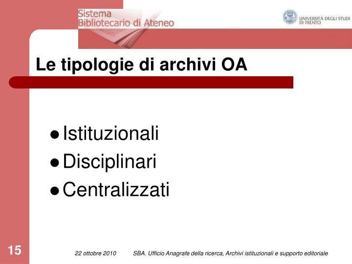 Le tipologie di archivi OA