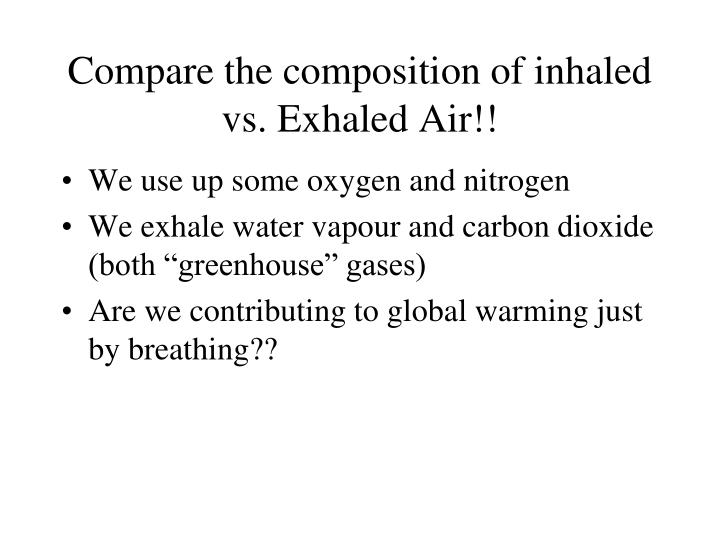 Compare the composition of inhaled vs. Exhaled Air!!