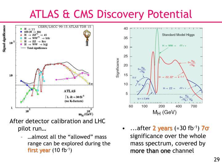 CERN/LHCC 99-15 ATLAS TDR 15