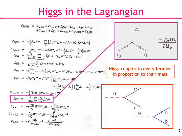 Higgs in the lagrangian