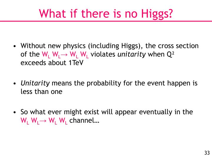What if there is no Higgs?
