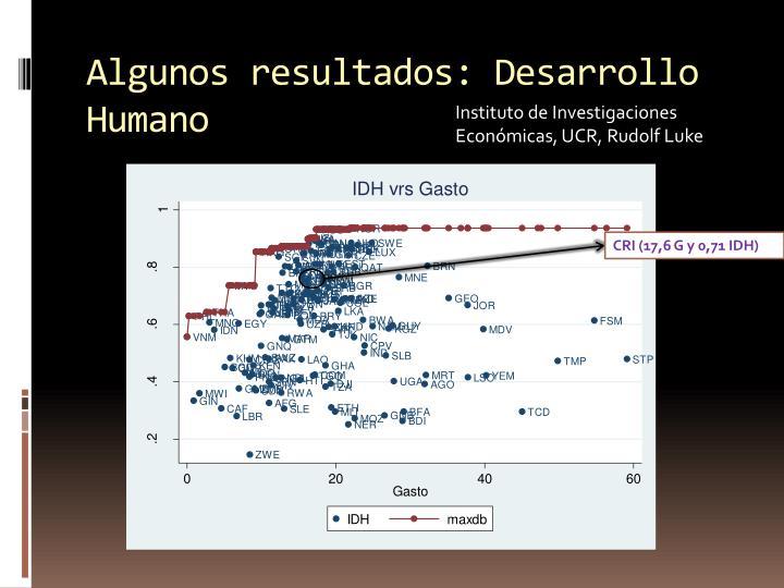 Algunos resultados: Desarrollo Humano