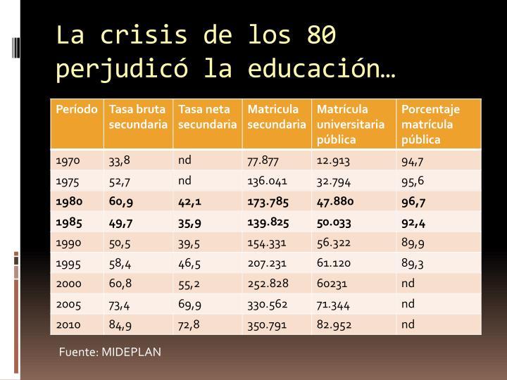 La crisis de los 80 perjudicó la educación…