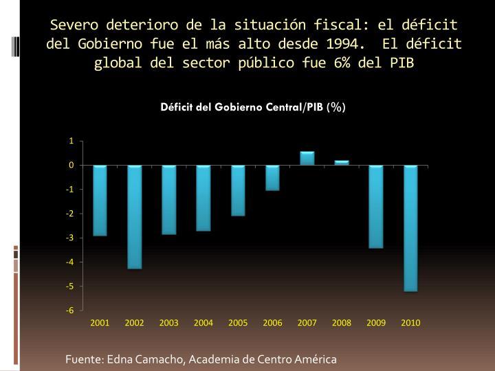 Severo deterioro de la situación fiscal: el déficit del Gobierno fue el más alto desde 1994.  El déficit global del sector público fue 6% del PIB