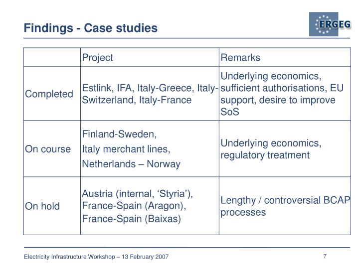 Findings - Case studies