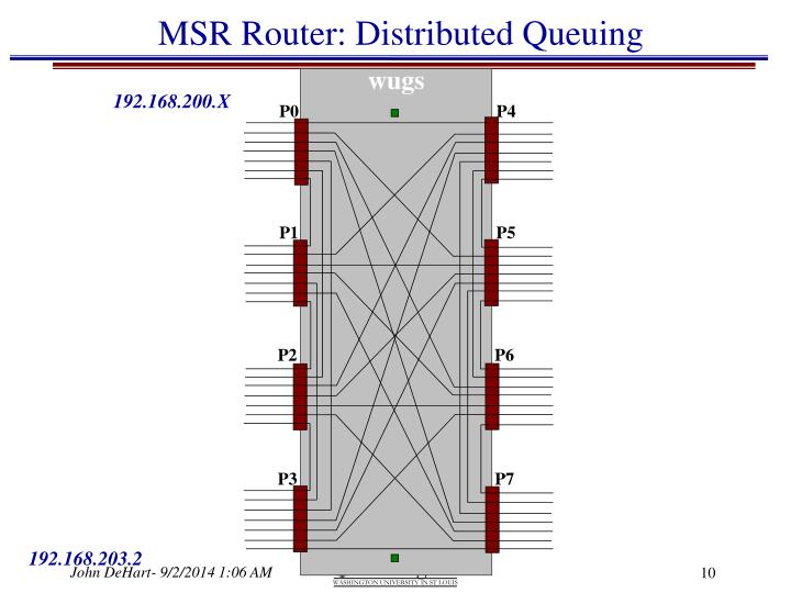 MSR Router: Distributed Queuing